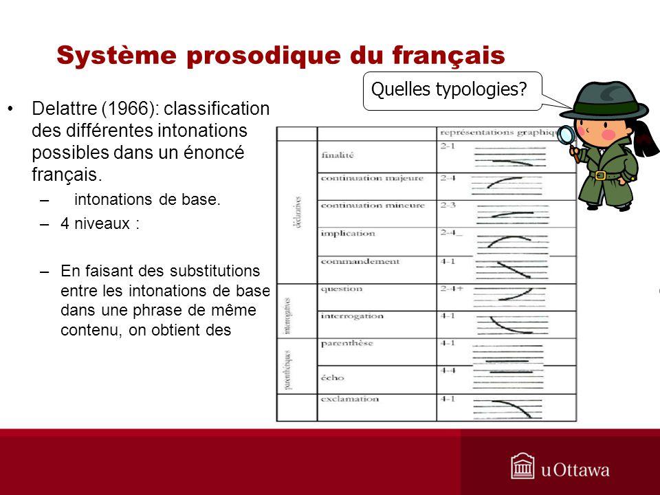 Système prosodique du français