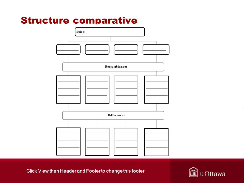 Structure comparative
