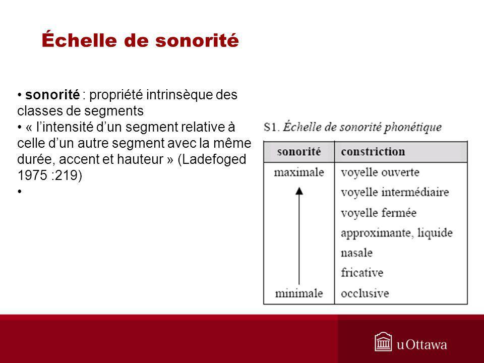 Échelle de sonorité sonorité : propriété intrinsèque des classes de segments.