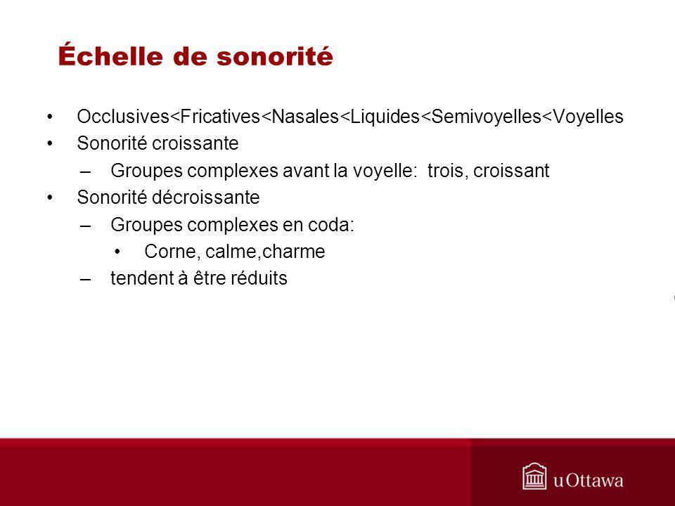 Échelle de sonorité Occlusives<Fricatives<Nasales<Liquides<Semivoyelles<Voyelles. Sonorité croissante.