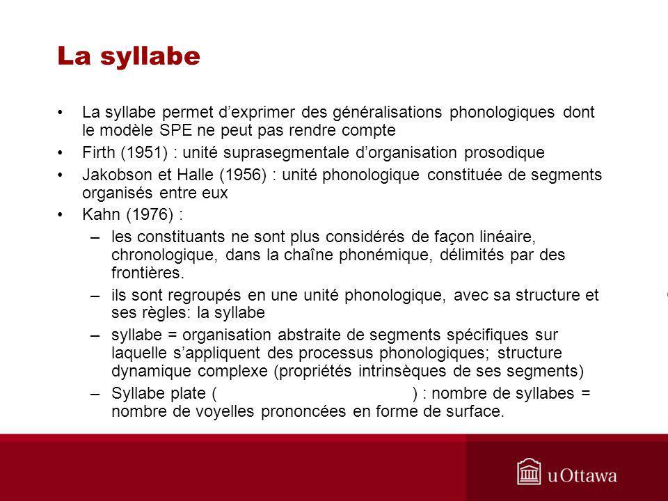 La syllabe La syllabe permet d'exprimer des généralisations phonologiques dont le modèle SPE ne peut pas rendre compte.