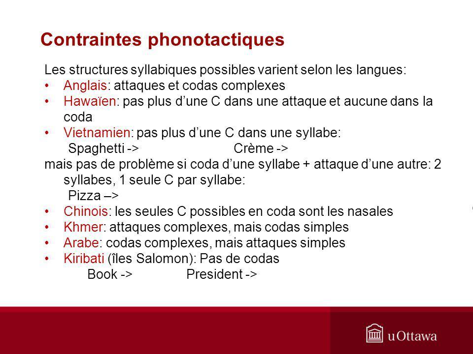 Contraintes phonotactiques