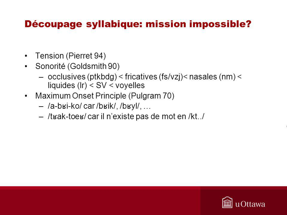 Découpage syllabique: mission impossible