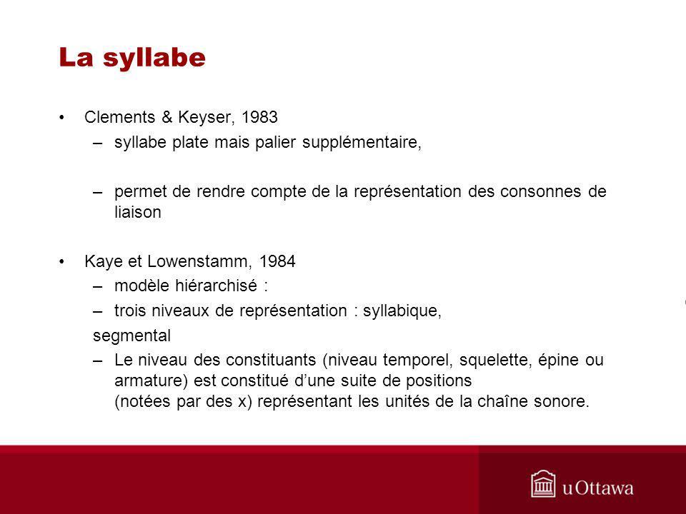 La syllabe Clements & Keyser, 1983