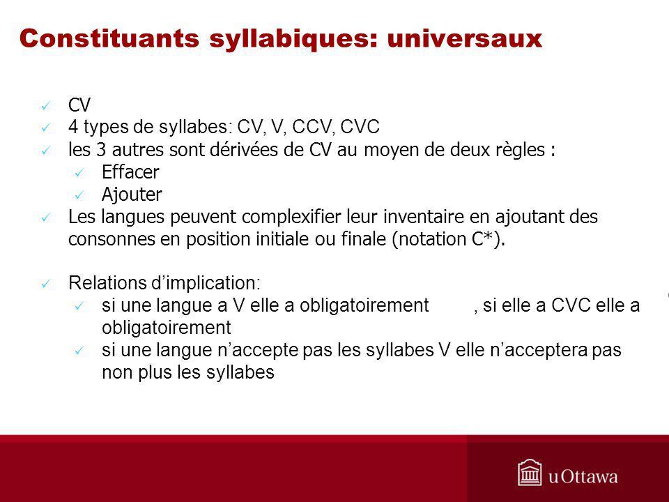 Constituants syllabiques: universaux