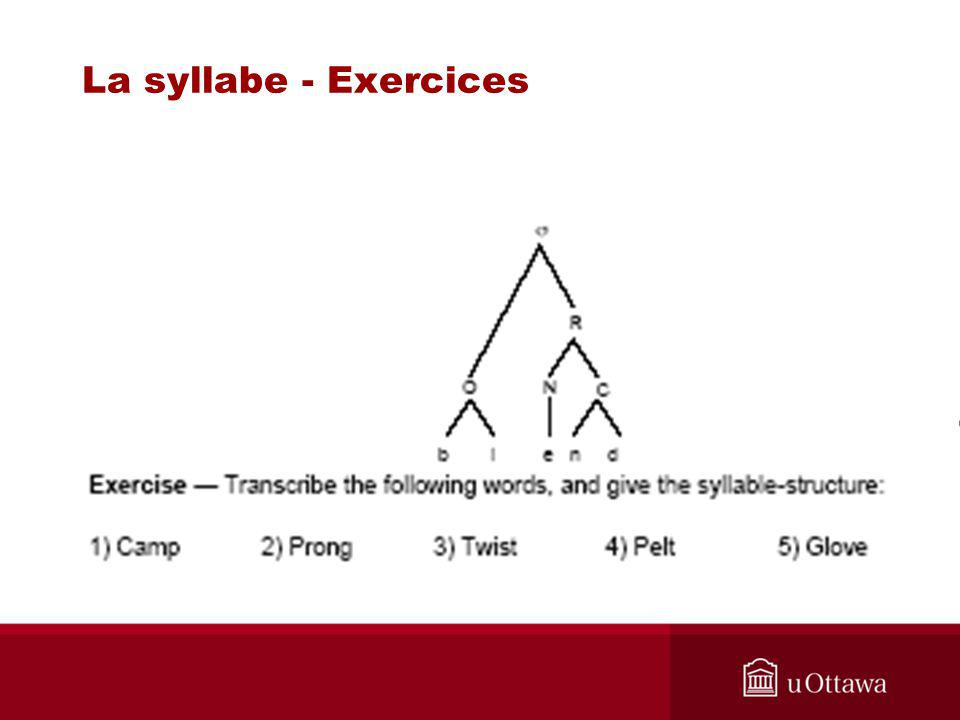 La syllabe - Exercices