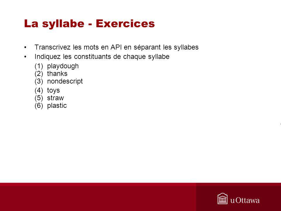 La syllabe - Exercices Transcrivez les mots en API en séparant les syllabes. Indiquez les constituants de chaque syllabe.