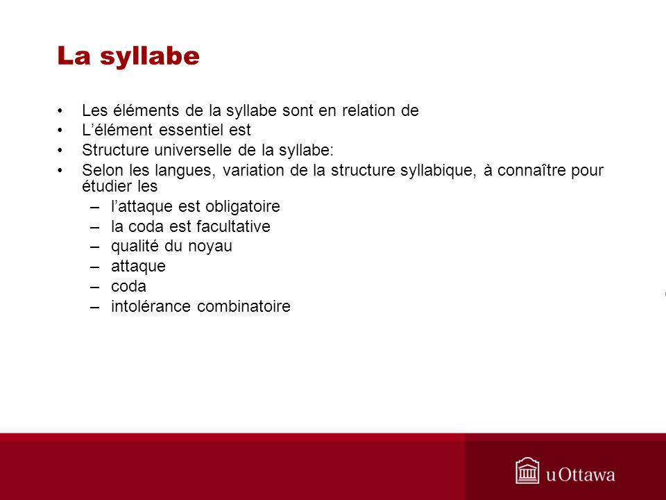 La syllabe Les éléments de la syllabe sont en relation de