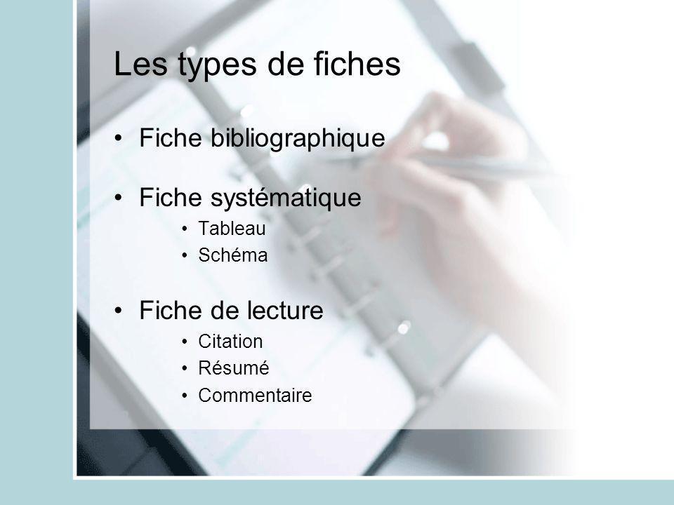 Les types de fiches Fiche bibliographique Fiche systématique