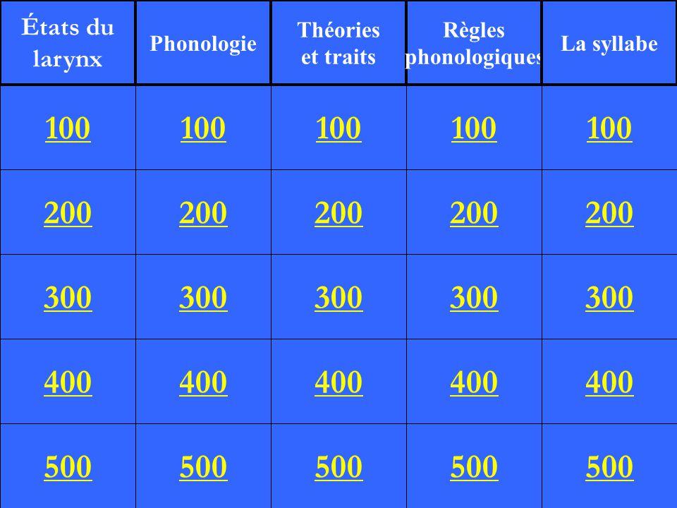 États du larynx. Phonologie. Théories. et traits. Règles. phonologiques. La syllabe. 100. 100.