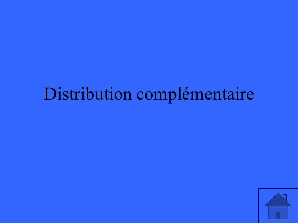 Distribution complémentaire