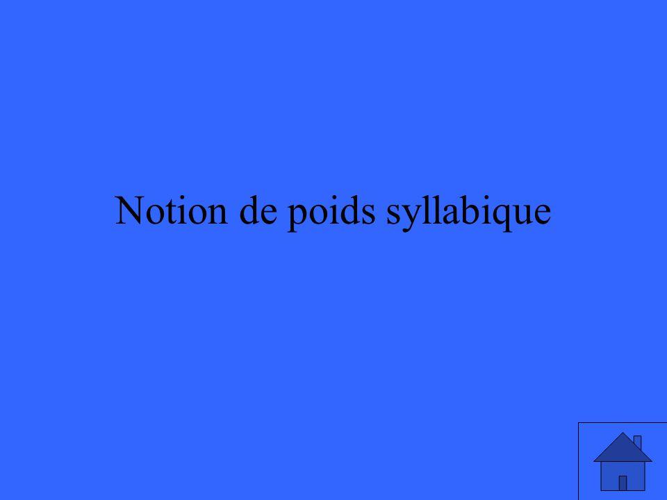 Notion de poids syllabique