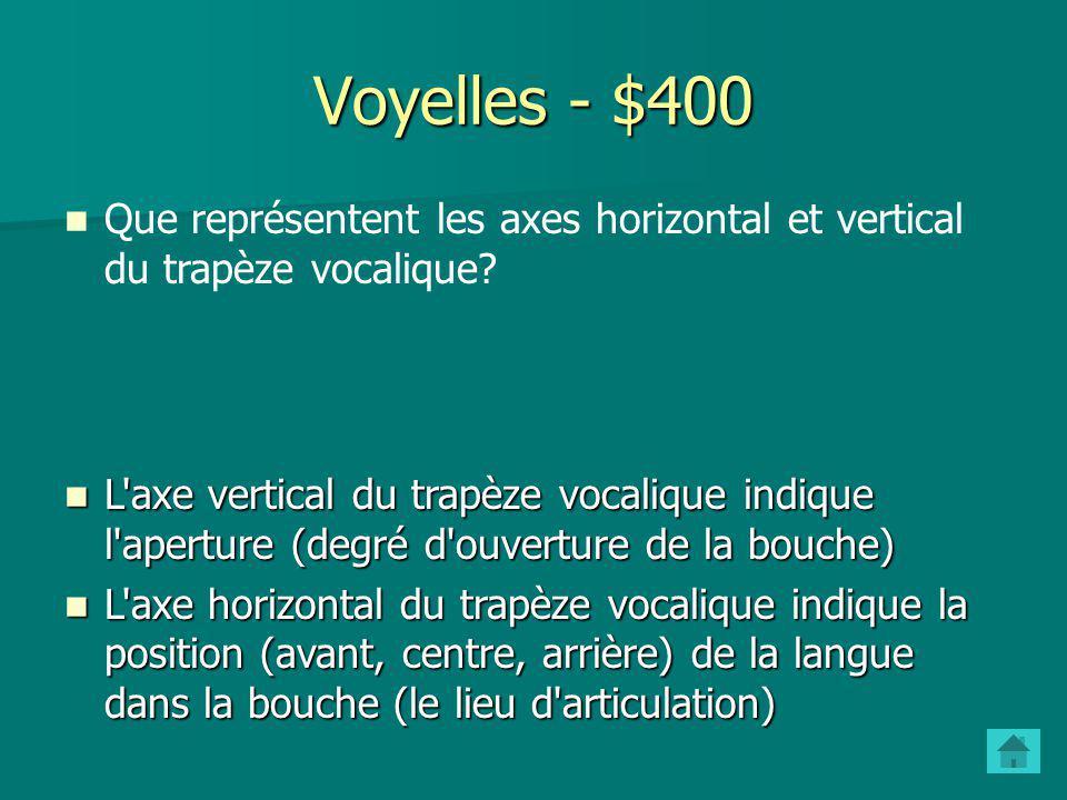 Voyelles - $400 Que représentent les axes horizontal et vertical du trapèze vocalique