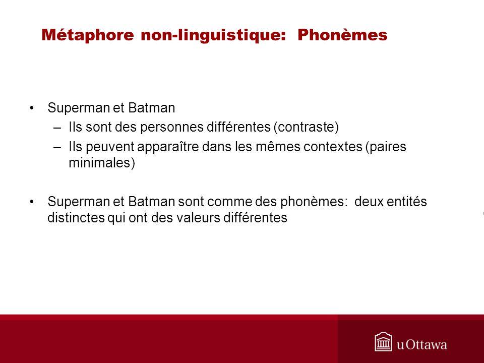 Métaphore non-linguistique: Phonèmes