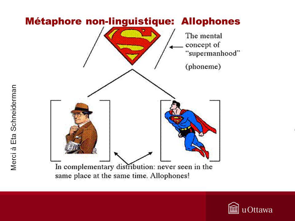Métaphore non-linguistique: Allophones