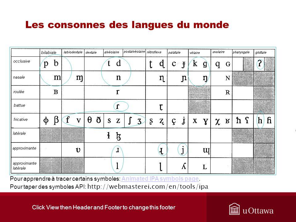 Les consonnes des langues du monde
