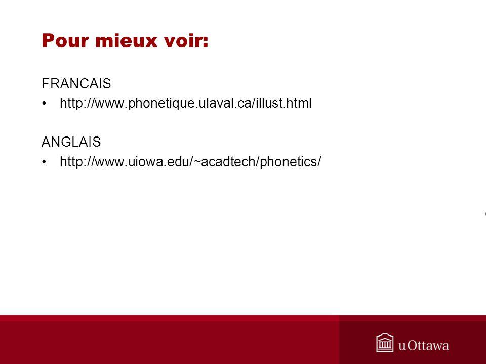 Pour mieux voir: FRANCAIS http://www.phonetique.ulaval.ca/illust.html