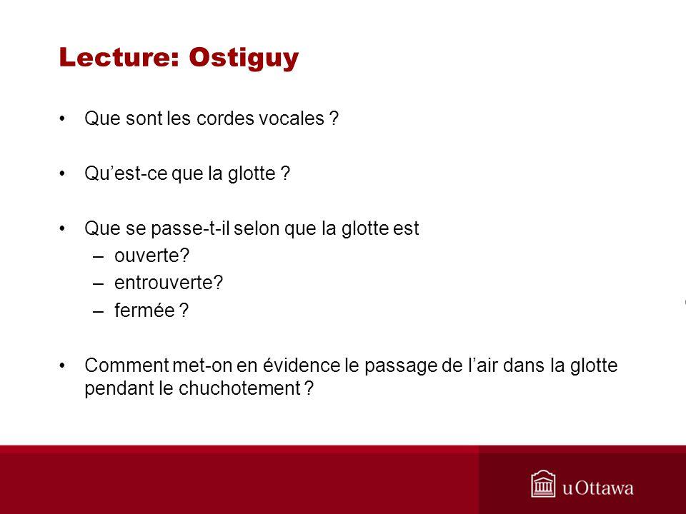 Lecture: Ostiguy Que sont les cordes vocales