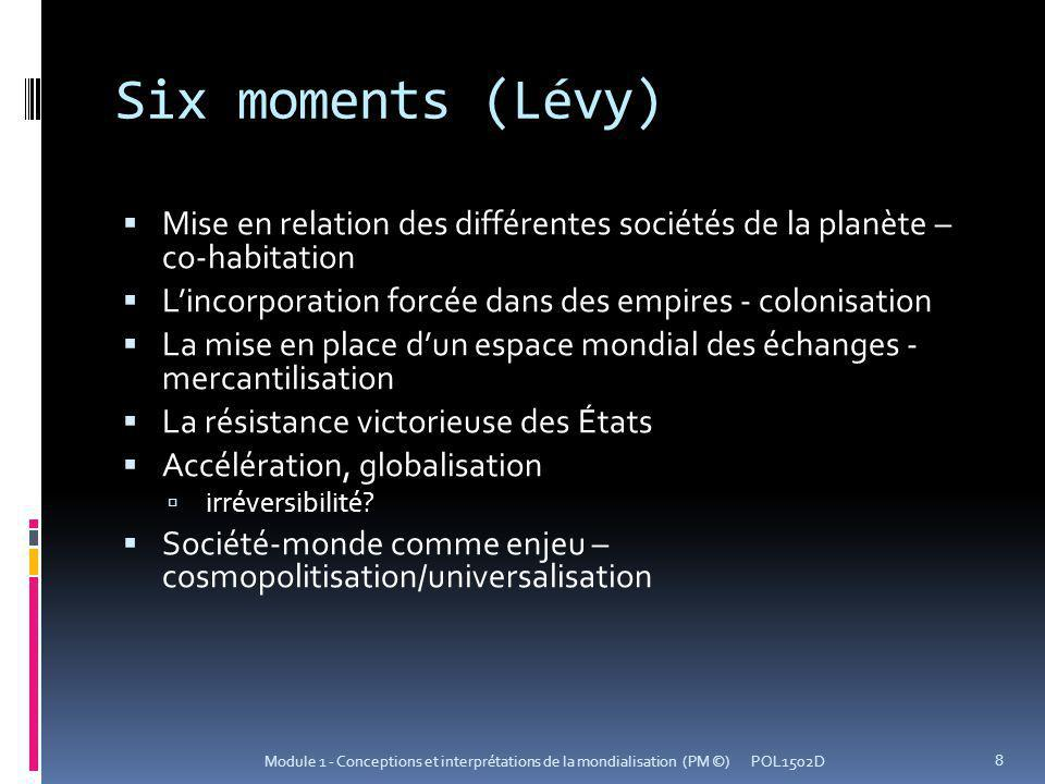 Six moments (Lévy) Mise en relation des différentes sociétés de la planète – co-habitation. L'incorporation forcée dans des empires - colonisation.