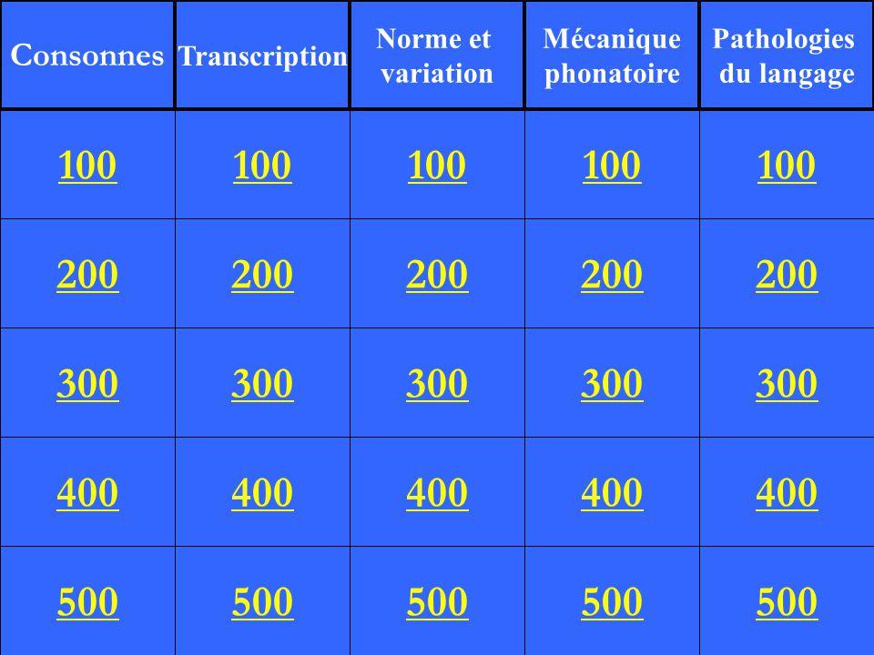 Consonnes Transcription. Norme et. variation. Mécanique. phonatoire. Pathologies. du langage.