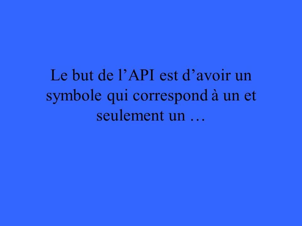 Le but de l'API est d'avoir un symbole qui correspond à un et seulement un …