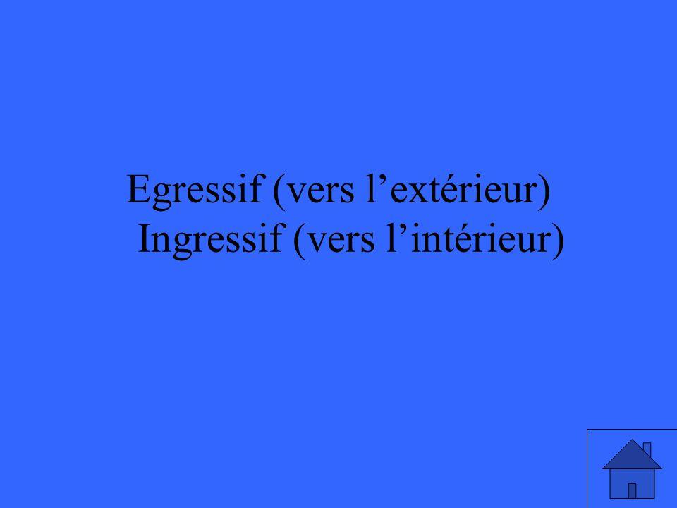 Egressif (vers l'extérieur) Ingressif (vers l'intérieur)