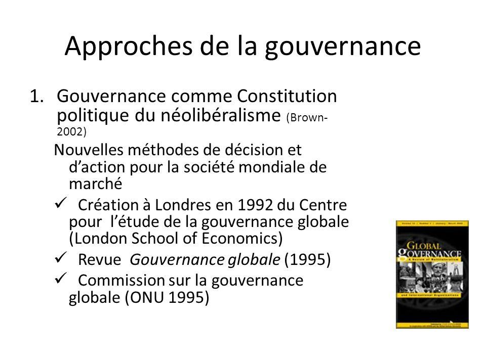 Approches de la gouvernance