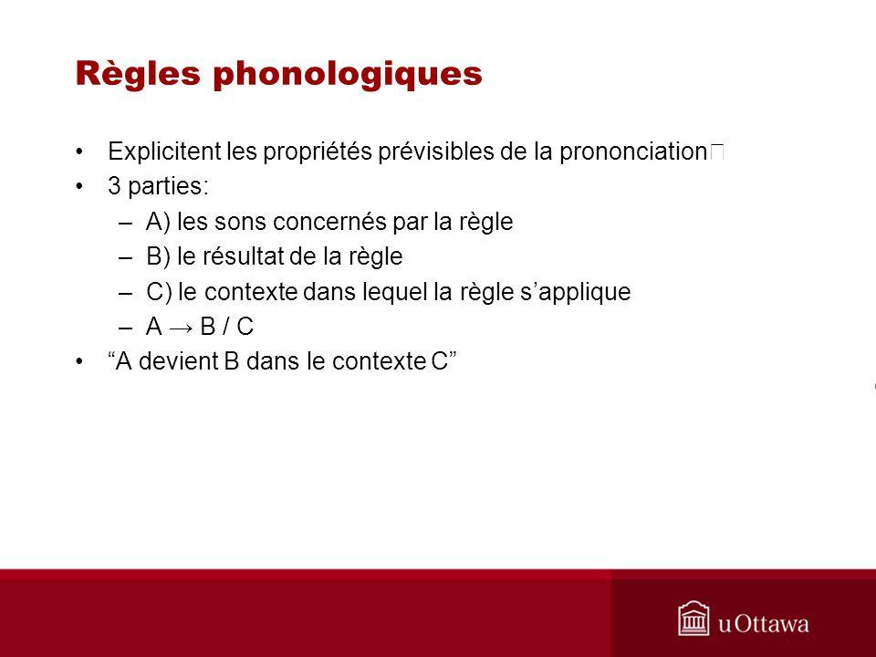 Règles phonologiques Explicitent les propriétés prévisibles de la prononciation 3 parties: A) les sons concernés par la règle.