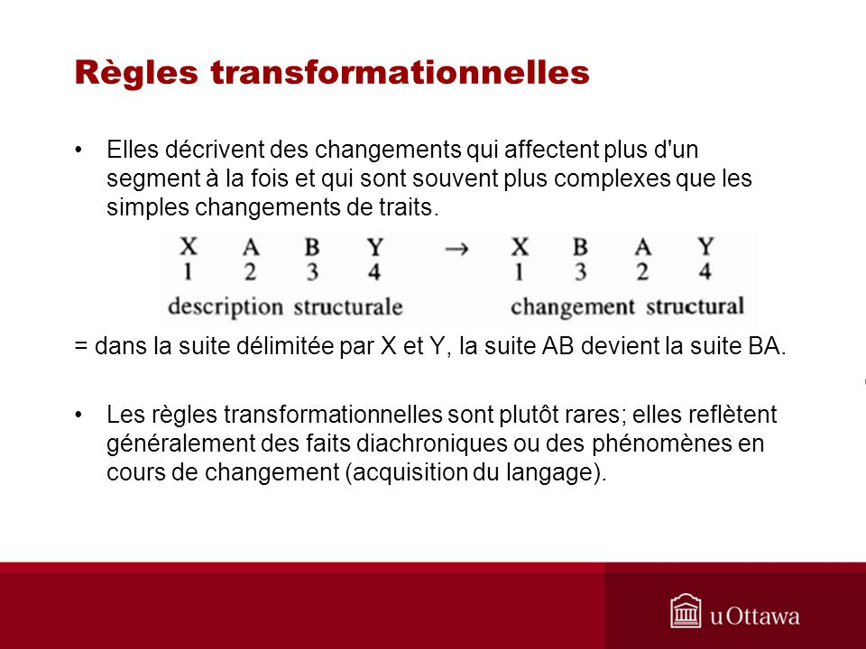 Règles transformationnelles
