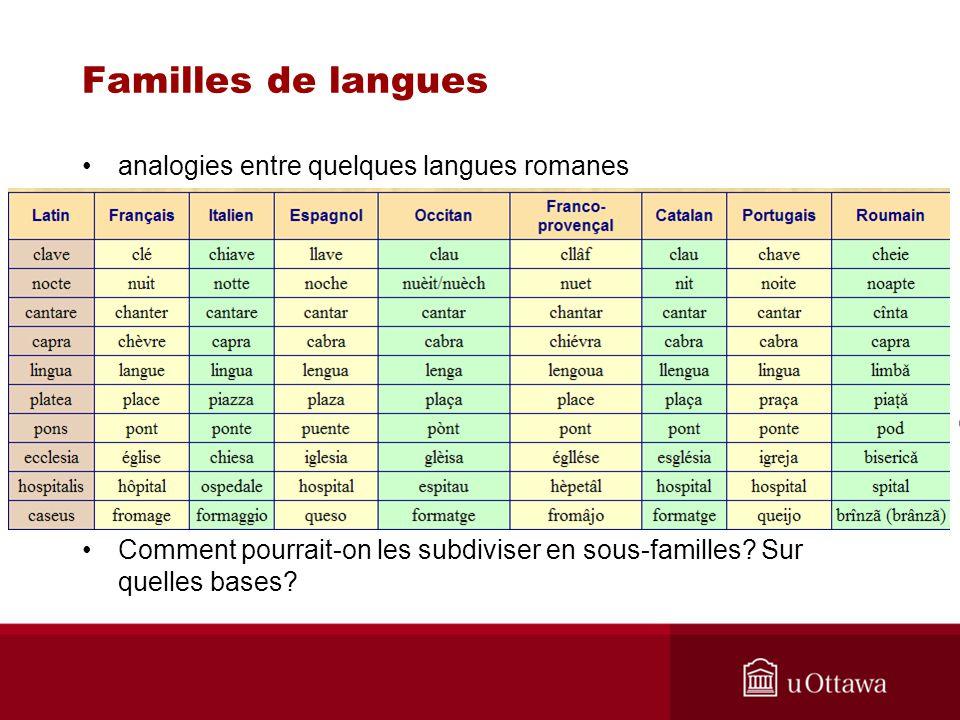 Familles de langues analogies entre quelques langues romanes