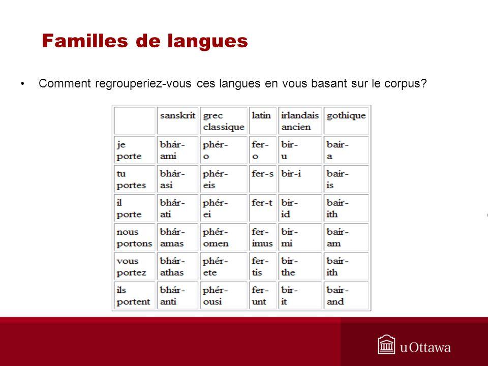 Familles de langues Comment regrouperiez-vous ces langues en vous basant sur le corpus