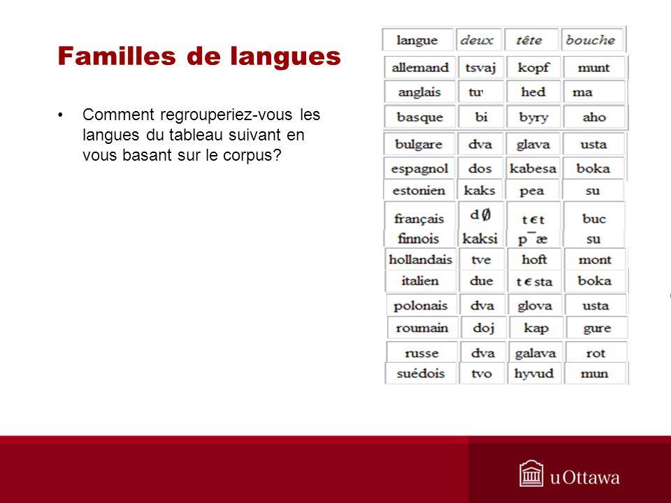 Familles de langues Comment regrouperiez-vous les langues du tableau suivant en vous basant sur le corpus