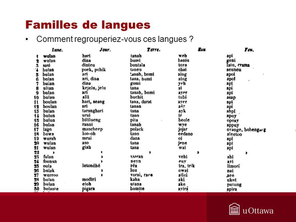 Familles de langues Comment regrouperiez-vous ces langues