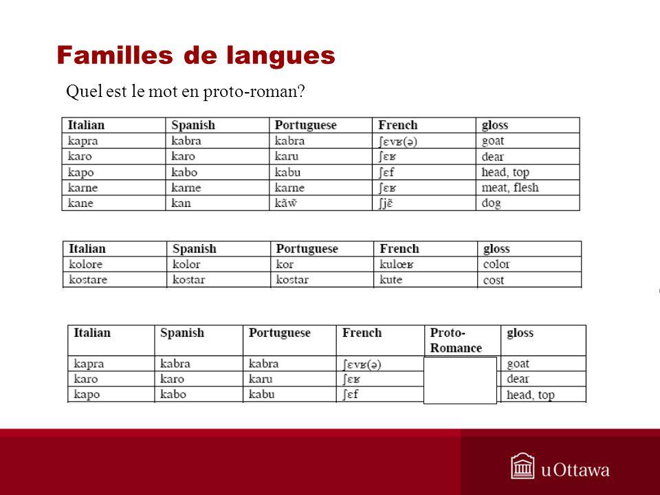 Familles de langues Quel est le mot en proto-roman