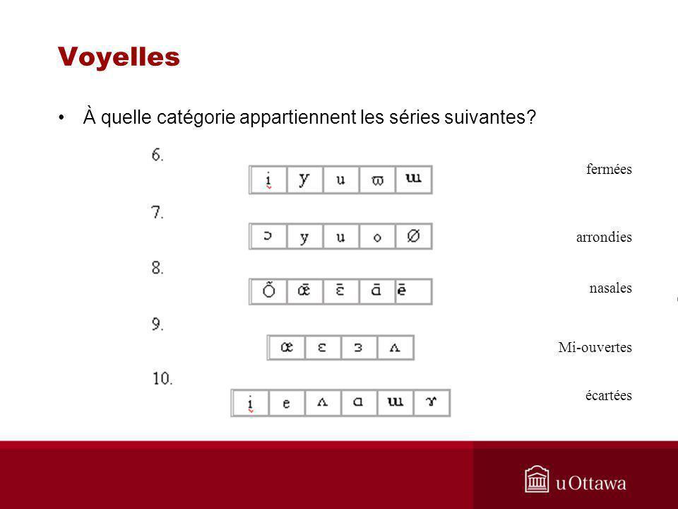 Voyelles À quelle catégorie appartiennent les séries suivantes