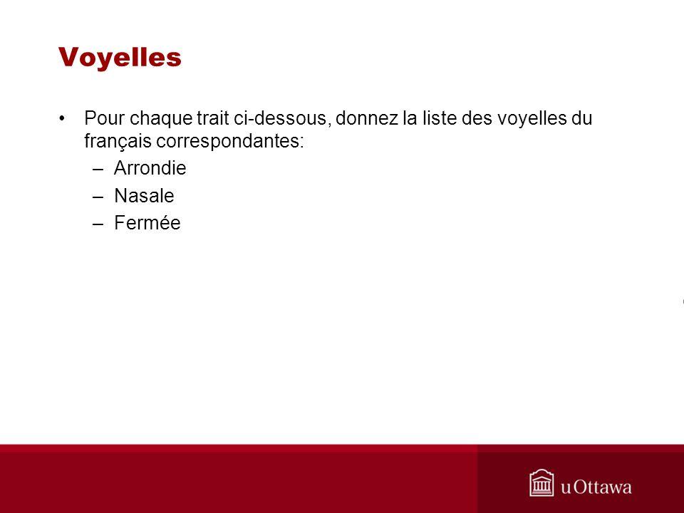 Voyelles Pour chaque trait ci-dessous, donnez la liste des voyelles du français correspondantes: Arrondie.
