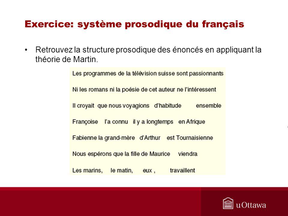 Exercice: système prosodique du français