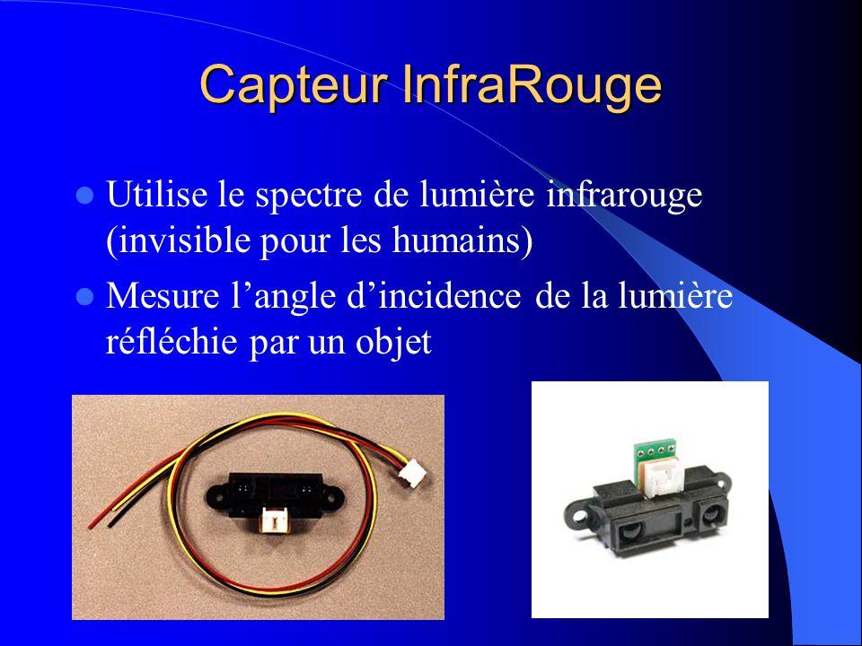 Capteur InfraRouge Utilise le spectre de lumière infrarouge (invisible pour les humains)