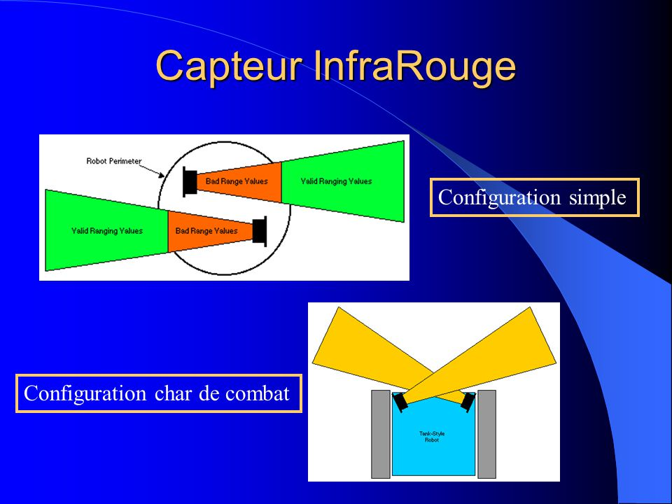 Capteur InfraRouge Configuration simple Configuration char de combat
