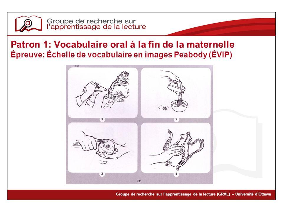 Patron 1: Vocabulaire oral à la fin de la maternelle Épreuve: Échelle de vocabulaire en images Peabody (ÉVIP)