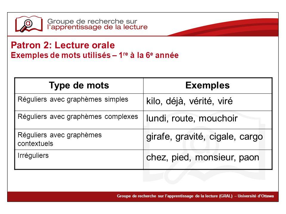 Patron 2: Lecture orale Exemples de mots utilisés – 1re à la 6e année