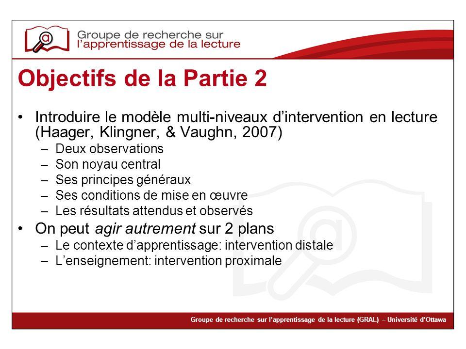 Objectifs de la Partie 2 Introduire le modèle multi-niveaux d'intervention en lecture (Haager, Klingner, & Vaughn, 2007)