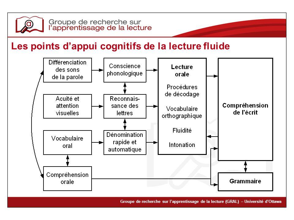 Les points d'appui cognitifs de la lecture fluide