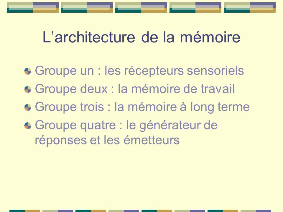 L'architecture de la mémoire
