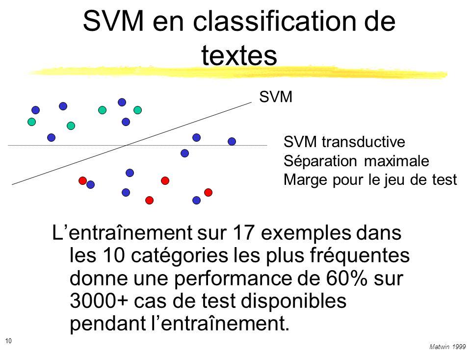 SVM en classification de textes