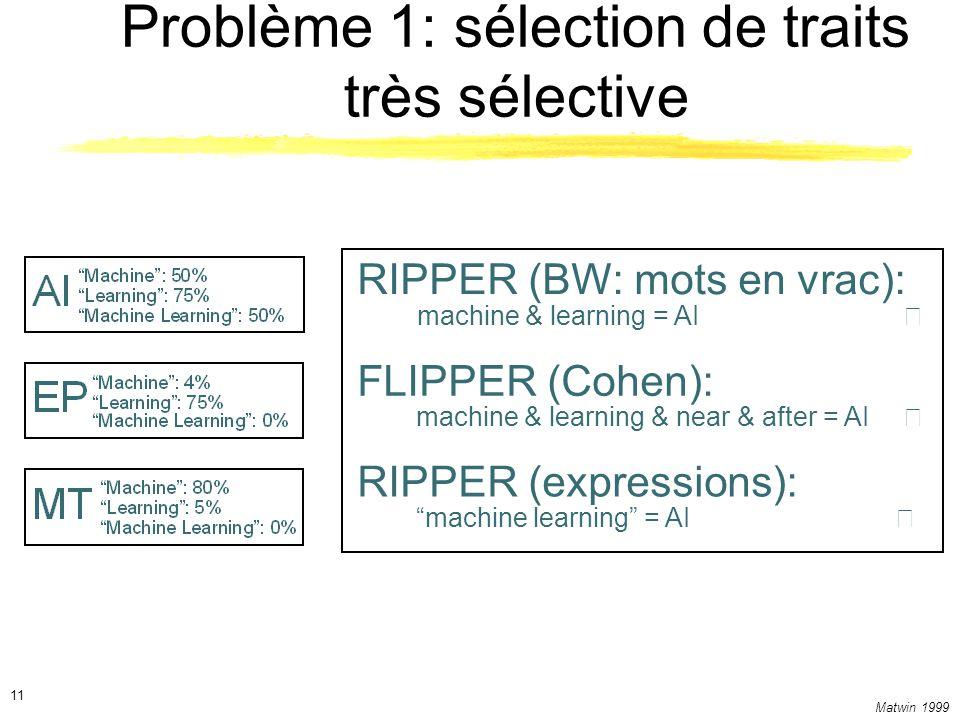 Problème 1: sélection de traits très sélective