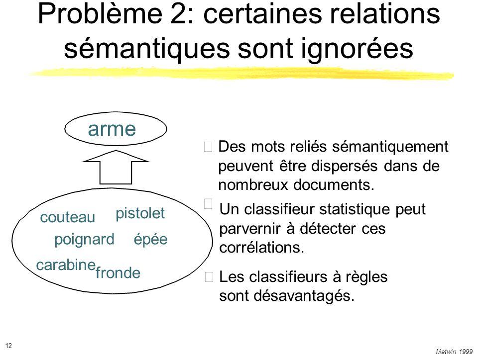 Problème 2: certaines relations sémantiques sont ignorées
