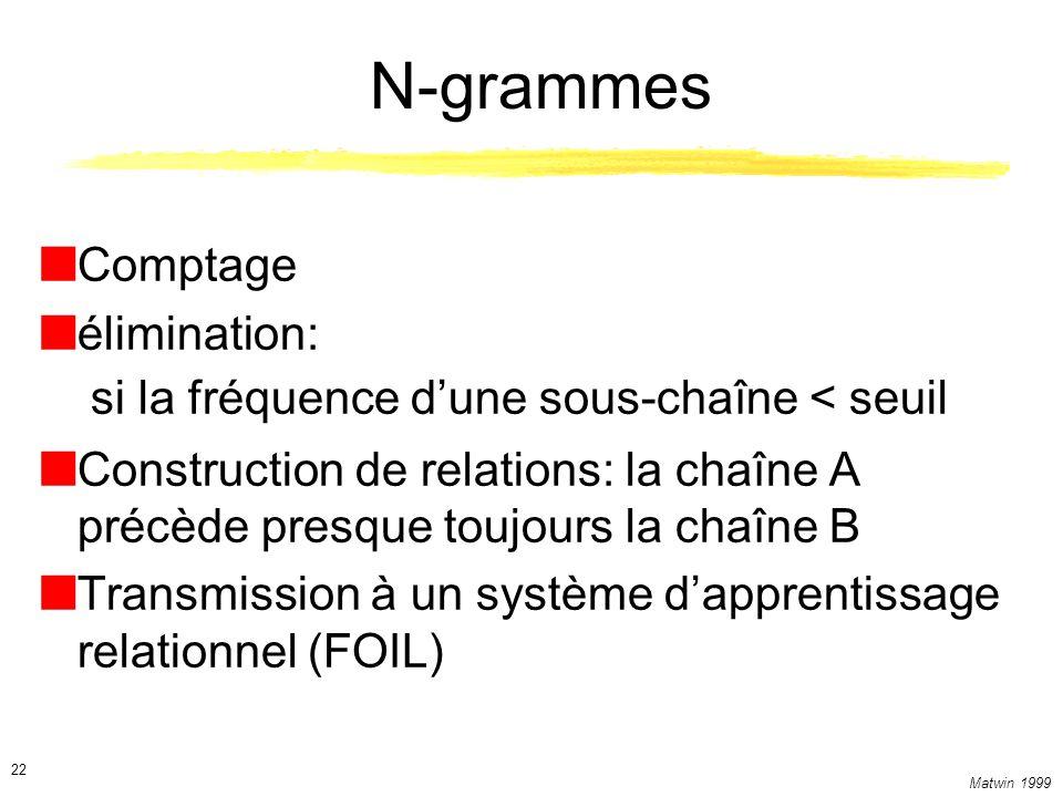 N-grammes Comptage élimination: