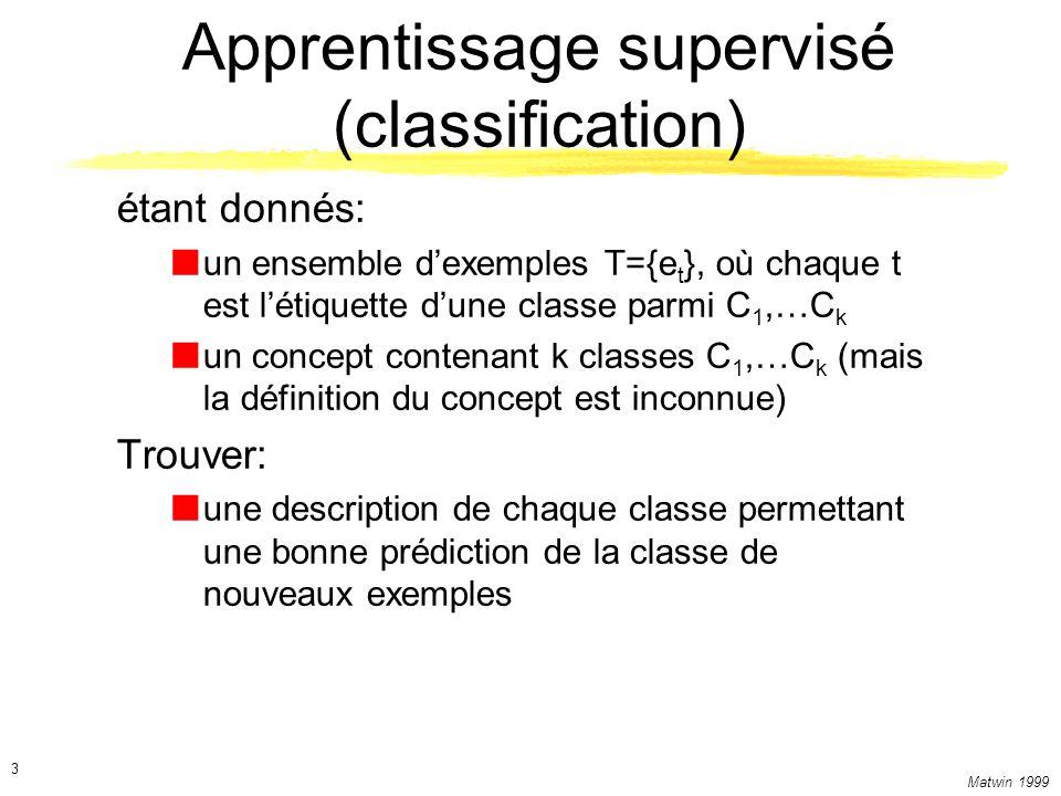 Apprentissage supervisé (classification)