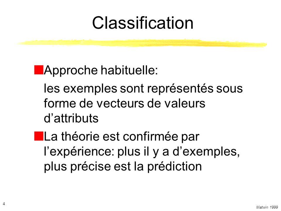 Classification Approche habituelle: